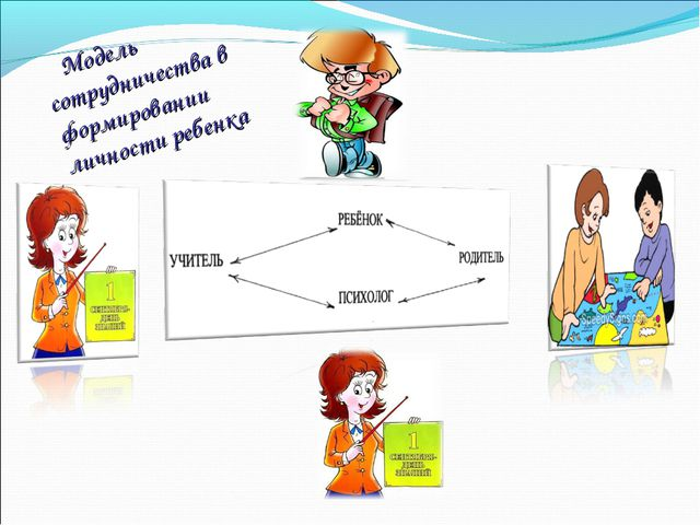 Модель сотрудничества в формировании личности ребенка