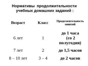 Нормативы продолжительности учебных домашних заданий : ВозрастКлассПродолжи