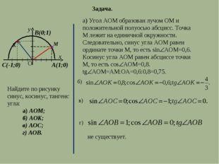 Задача. M В(0;1) А(1;0) С(-1;0) К Найдите по рисунку синус, косинус, тангенс