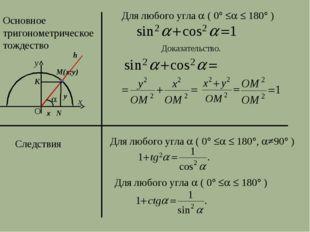 Основное тригонометрическое тождество y x Для любого угла  ( 0   180 )