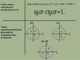 Связь между тангенсом и котангенсом угла Для любого угла  ( 0   180, ≠