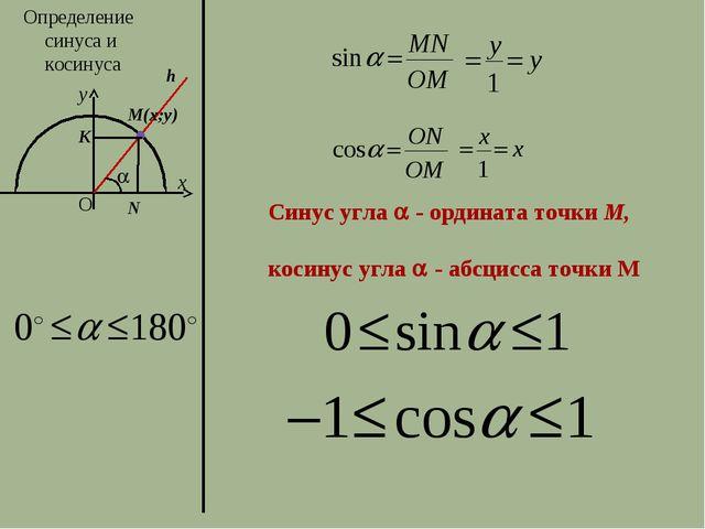 Определение синуса и косинуса h M(x;y)  N K Синус угла  - ордината точки М,...