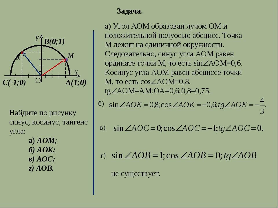 Задача. M В(0;1) А(1;0) С(-1;0) К Найдите по рисунку синус, косинус, тангенс...