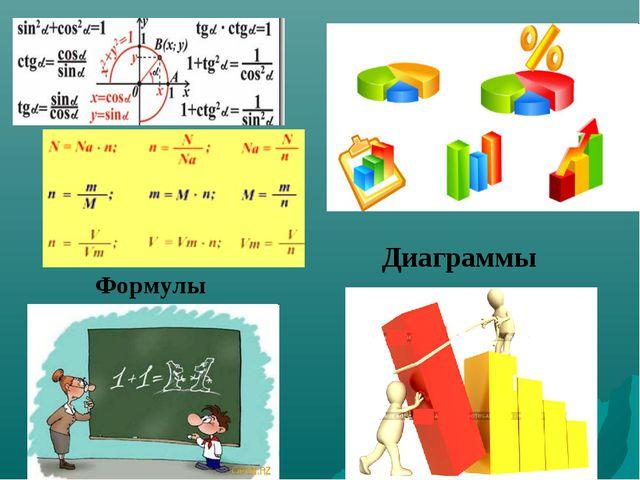Формулы Диаграммы