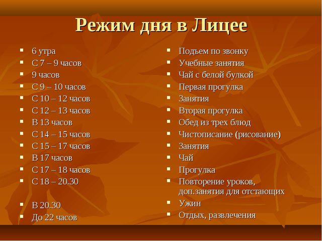 Режим дня в Лицее 6 утра С 7 – 9 часов 9 часов С 9 – 10 часов С 10 – 12 часов...