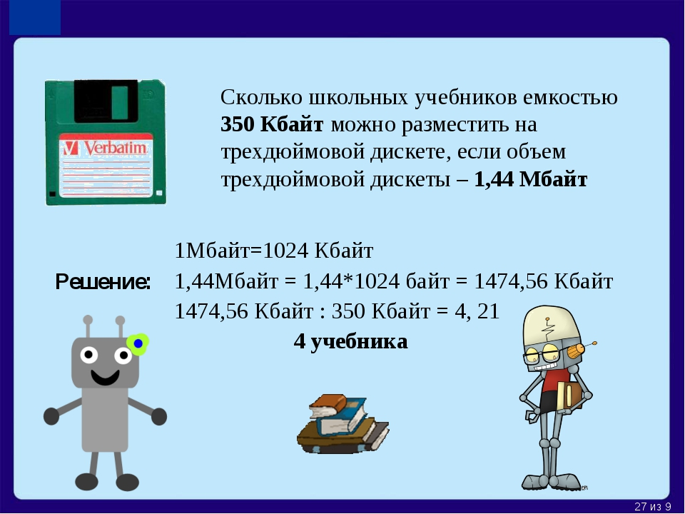 Сколько школьных учебников емкостью 350 Кбайт можно разместить на трехдюймово...