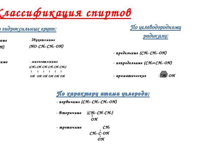 Классификация спиртов По числу гидроксильных групп: одноатомные (СН3-CH2-ОН)...