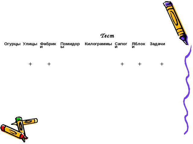 Тест ОгурцыУлицыФабрикиПомидорыКилограммыСапогиЯблокиЗадачи  + +...