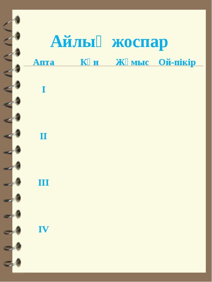Айлық жоспар АптаКүнЖұмысОй-пікір І   ІІ   ІІІ...