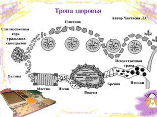 Тропа здоровья Автор Чевтаева Л.С. Искусственная трава Водоем Песок Бревна Мо