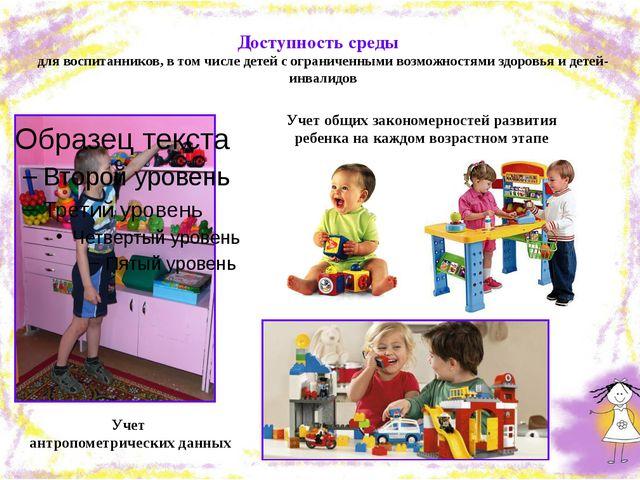 Доступность среды для воспитанников, в том числе детей с ограниченными возмож...