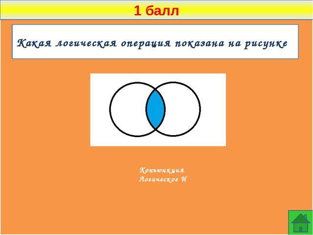 3 балла Что будет на выходе данной схемы, если 1) a=1 b=0 2) a=0 b=0 1 1