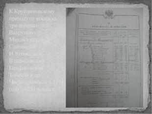 К Крутологовскому приходу от носилось три деревни: Вахрушево Михайловская Сла