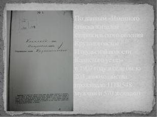 По данным «Именного списка жителей старожильского селения Крутологовское Итку