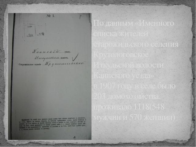 По данным «Именного списка жителей старожильского селения Крутологовское Итку...