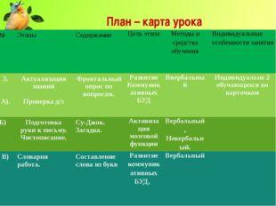 План – карта урока № Этапы Содержание Цель этапа Время, мин Методы и средств