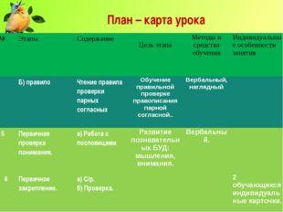 План – карта урока № Этапы Содержание Цельэтапа Время, мин Методы и средства