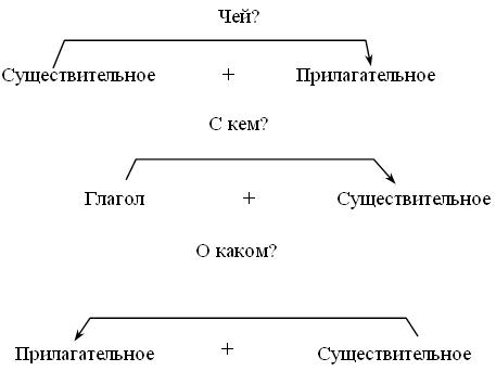 http://tak-to-ent.net/matem/6rus/image003.png