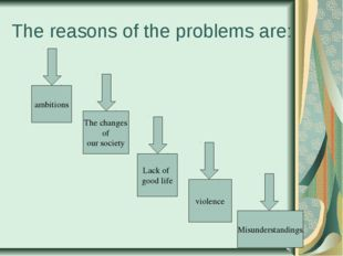 The reasons of the problems are: ambitions Lack of good life The changes of o