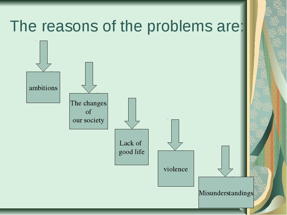 The reasons of the problems are: ambitions Lack of good life The changes of o...