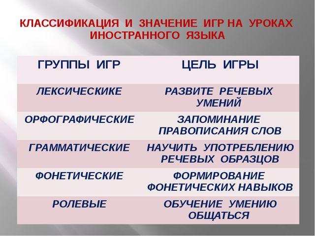 КЛАССИФИКАЦИЯ И ЗНАЧЕНИЕ ИГР НА УРОКАХ ИНОСТРАННОГО ЯЗЫКА ГРУППЫИГР ЦЕЛЬИГРЫ...