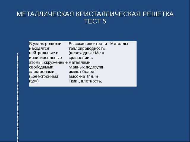 МЕТАЛЛИЧЕСКАЯ КРИСТАЛЛИЧЕСКАЯ РЕШЕТКА ТЕСТ 5 В узлах решетки находятся отдель...