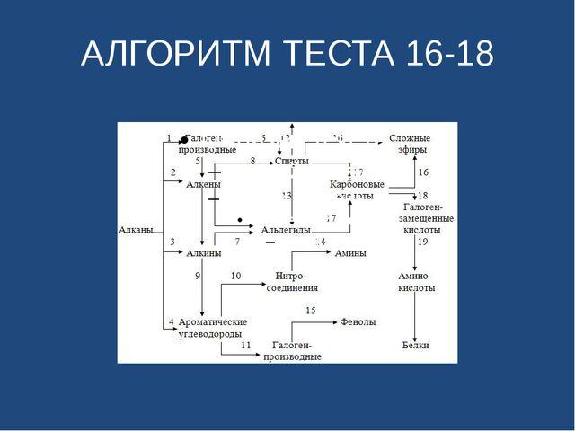 АЛГОРИТМ ТЕСТА 16-18