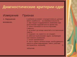 Диагностические критерии сдвг ИзмерениеПризнак 1. Нарушения внимания.  1.ре