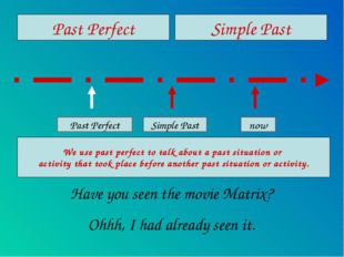 Past Perfect Simple Past now Past Perfect Simple Past Have you seen the movie