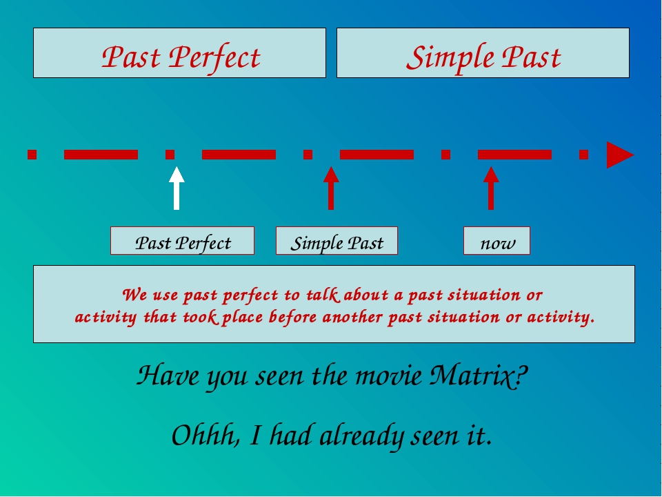 Past Perfect Simple Past now Past Perfect Simple Past Have you seen the movie...