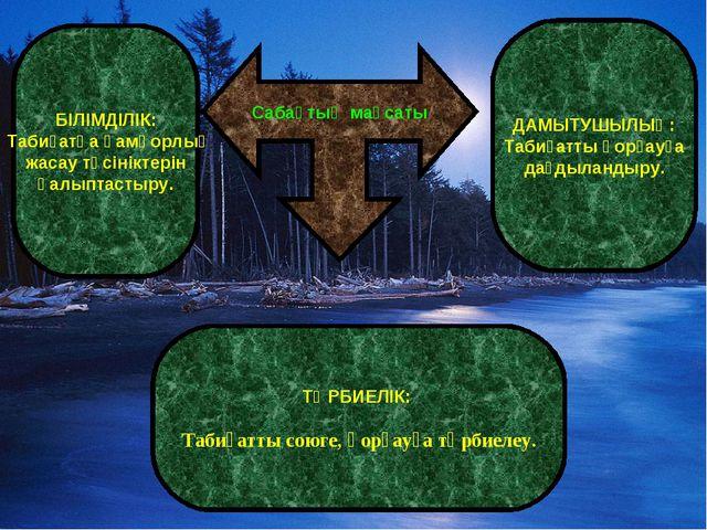 Сабақтың мақсаты БІЛІМДІЛІК: Табиғатқа қамқорлық жасау түсініктерін қалыптаст...