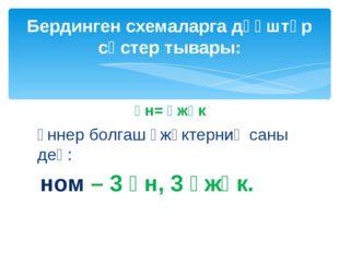 үн= үжүк үннер болгаш үжүктерниң саны дең: ном – 3 үн, 3 үжүк. Бердинген схем