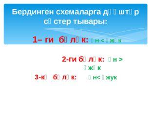 1– ги бөлүк: үн < үжүк 3-кү бөлүк: Үн< үжук Бердинген схемаларга дүүштүр сөс