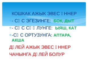 КОШКАК АЖЫК ЭВЕС ҮННЕР - СӨС ЭГЕЗИНГЕ: БОК, ДЫТ - СӨС СӨӨЛУНГЕ: ЫЯШ, КАТ -СӨС