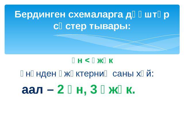 үн < үжүк үнүнден үжүктерниң саны хөй: аал – 2 үн, 3 үжүк. Бердинген схемалар...