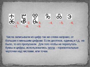 - 1, - 2, - 3, - 4, - 5, - 6, - 7, - 8, - 9. Числа записывали из цифр так же