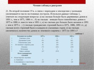 Чтение таблиц и диаграмм 21. Во второй половине 19 в. в связи с переходом к з