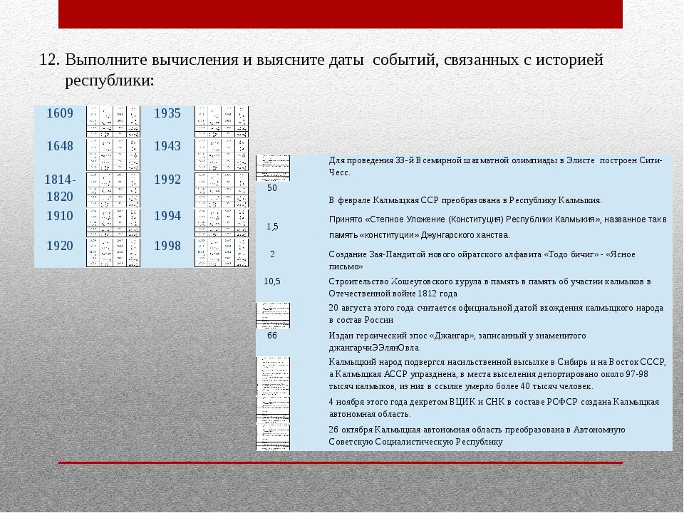 Выполните вычисления и выясните даты событий, связанных с историей республики: