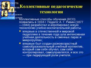 Коллективные педагогические технологии Коллективные способы обучения (КСО) по