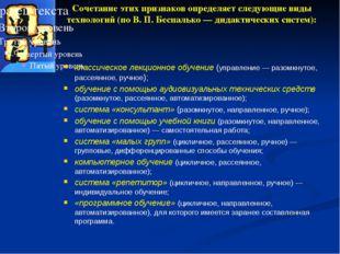 Сочетание этих признаков определяет следующие виды технологий (по В. П. Беспа