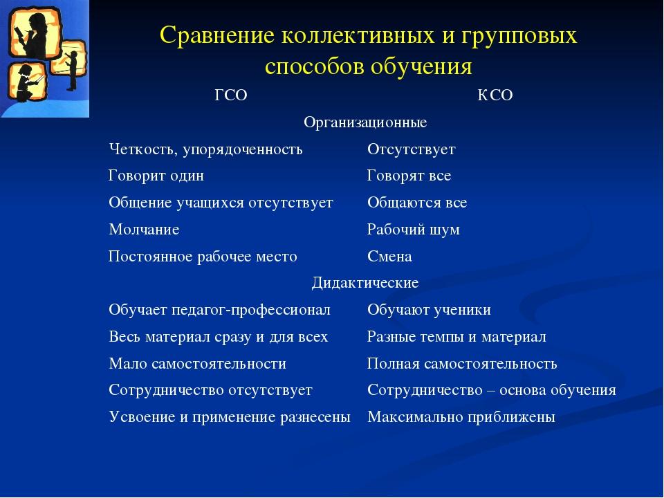 Сравнение коллективных и групповых способов обучения ГСО КСО Организационные...