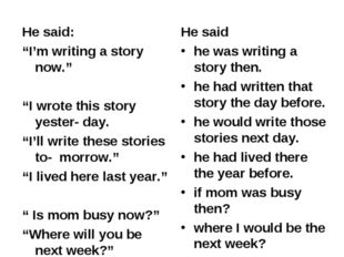 """He said: """"I'm writing a story now."""" """"I wrote this story yester- day. """"I'll wr"""