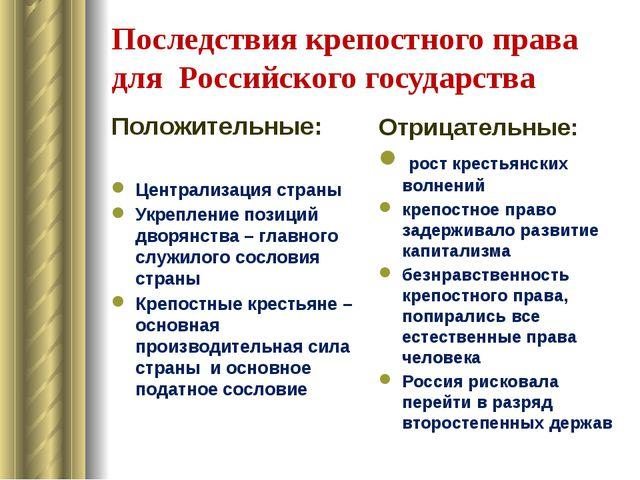 Последствия крепостного права для Российского государства Положительные: Цент...