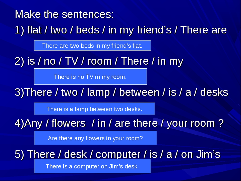 Make the sentences: 1) flat / two / beds / in my friend's / There are 2) is /...
