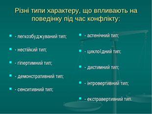 Різні типи характеру, що впливають на поведінку під час конфлікту: - легкозбу