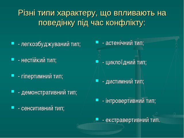 Різні типи характеру, що впливають на поведінку під час конфлікту: - легкозбу...