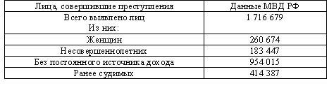 http://ulfek.ru/images/articles/ecea9db6e8198a14a9f8c3413927588c/9156c18e9d83aa3a80c4f8404f817acc.JPG