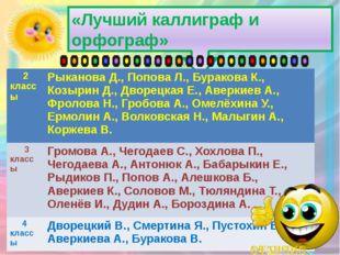 «Лучший каллиграф и орфограф» 2 классы РыкановаД., Попова Л.,БураковаК.,Козыр