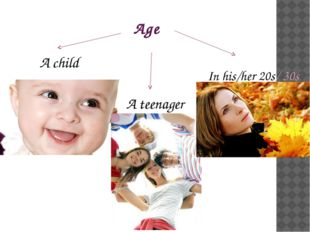 Age A child A teenager In his/her 20s/ 30s