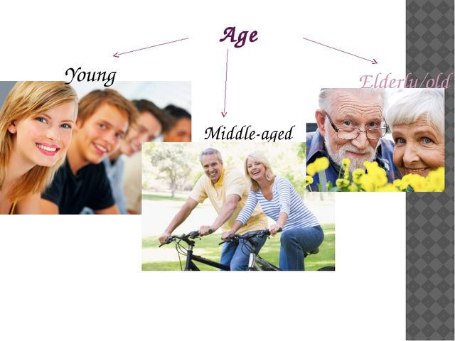 Age Middle-aged Elderly/old Young